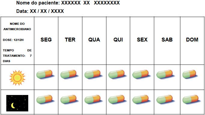 tabelas com desenhos e cores para facilitar o entendimento da prescrição.pngg